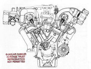 Jaguar S Type V6 Engine Diagram Jaguar SType Engine