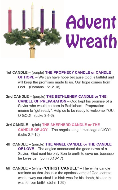 Advent Wreath – Guide to Meaning~ Awesome tradition to keep focus on the real Christmas. Sunday Dinner: December 1st 2013,