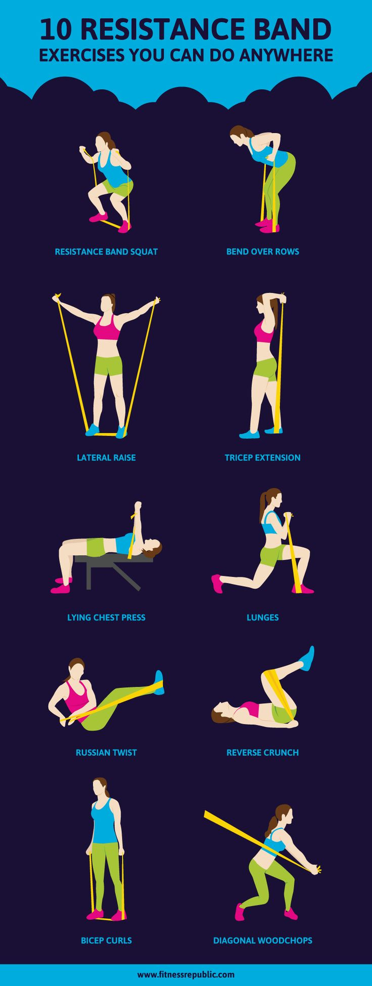 10 Resistance Band Exercises…good for travel