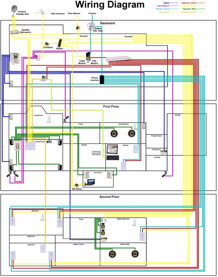 Example Structured Home Wiring Project 1 … Pinteres…