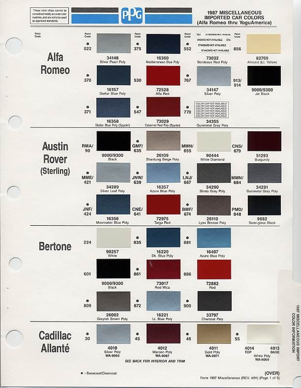 auto color chips Color Chip Selection Auto paint