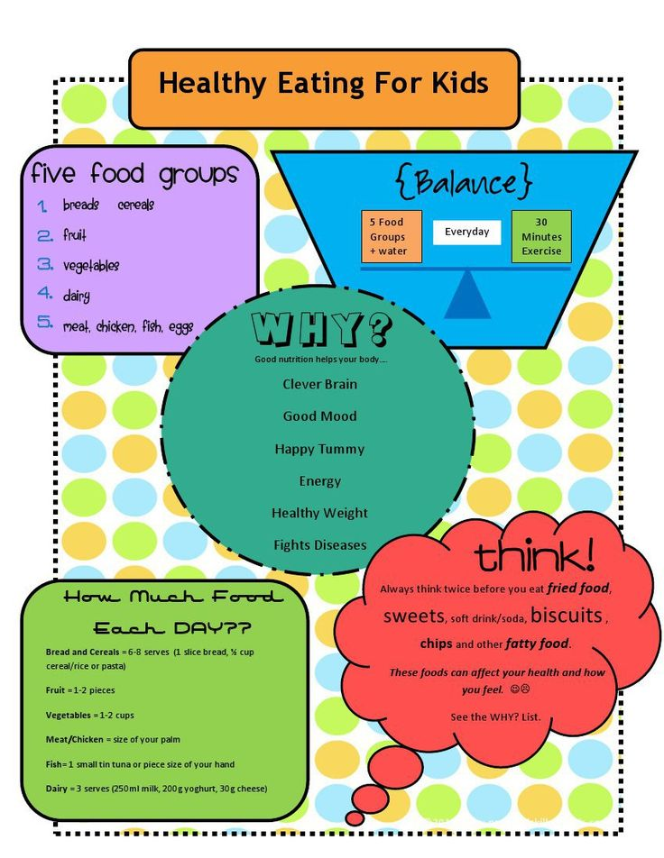 Healthy Eating for Kids Teaching Responsibility