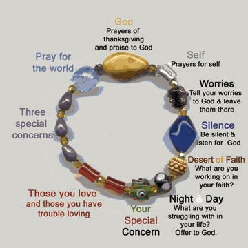 Prayer beads for protestants - great for Lent: