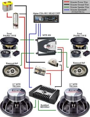 Car Sound System Diagram Best 1998 2002 ford explorer stereo wiring diagrams are here   rides