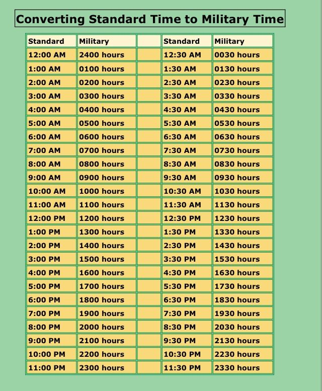 Image Result For Military Time Chart Minutes And Hours