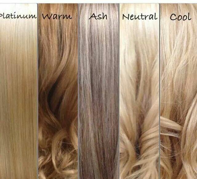 Strawberry Blonde Hair Color Chart Harvardsolcom Of Hair