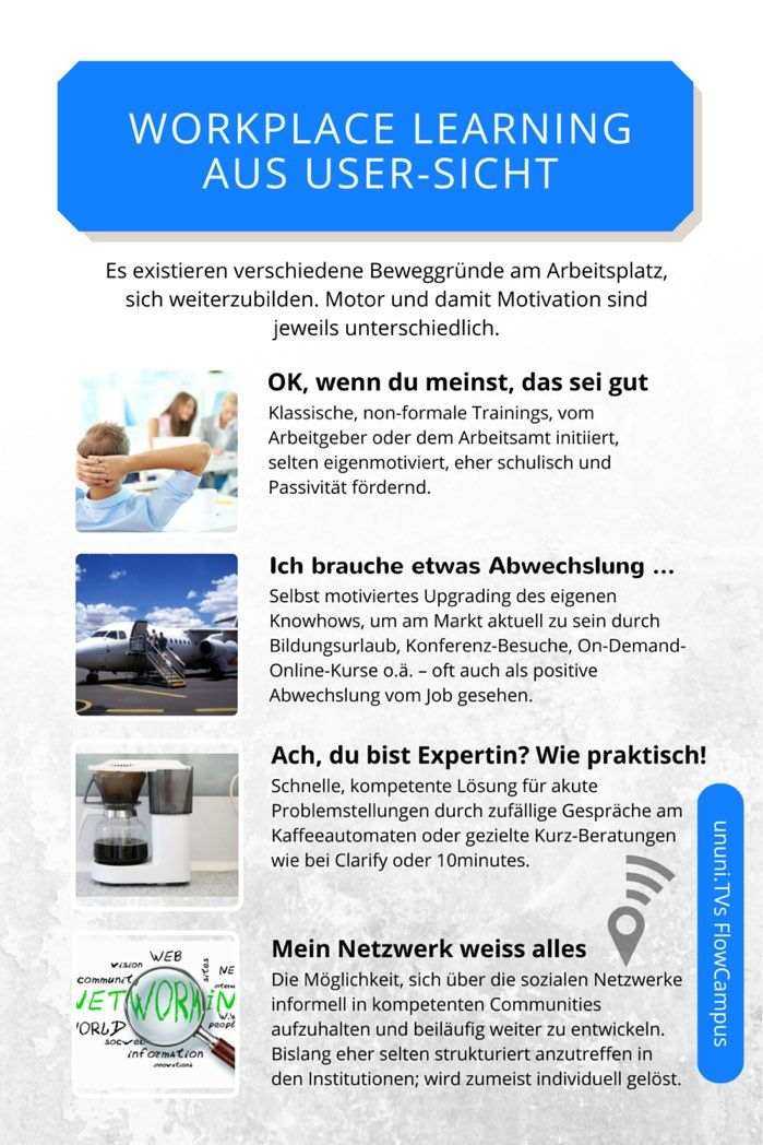 Workplace Learning aus User-Sicht