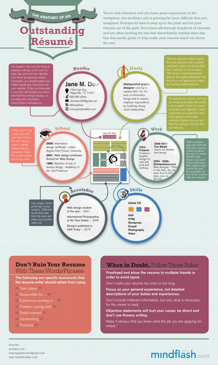 1000 ideas about perfect resume on pinterest cover letters