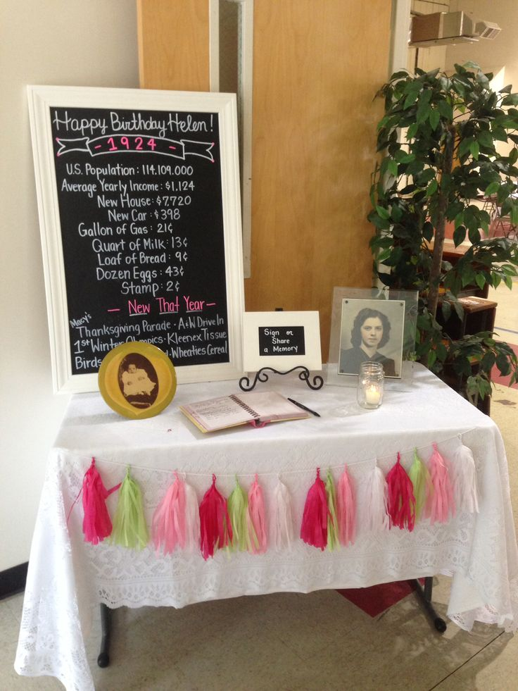 85th Birthday Party Decoration Ideas