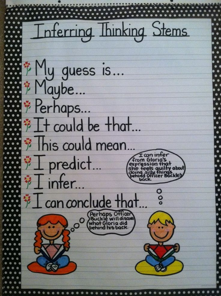 inferring in nonfiction text anchor chart Reading