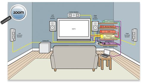 home audio wiring diagram | periodic & diagrams image hd, Wiring diagram