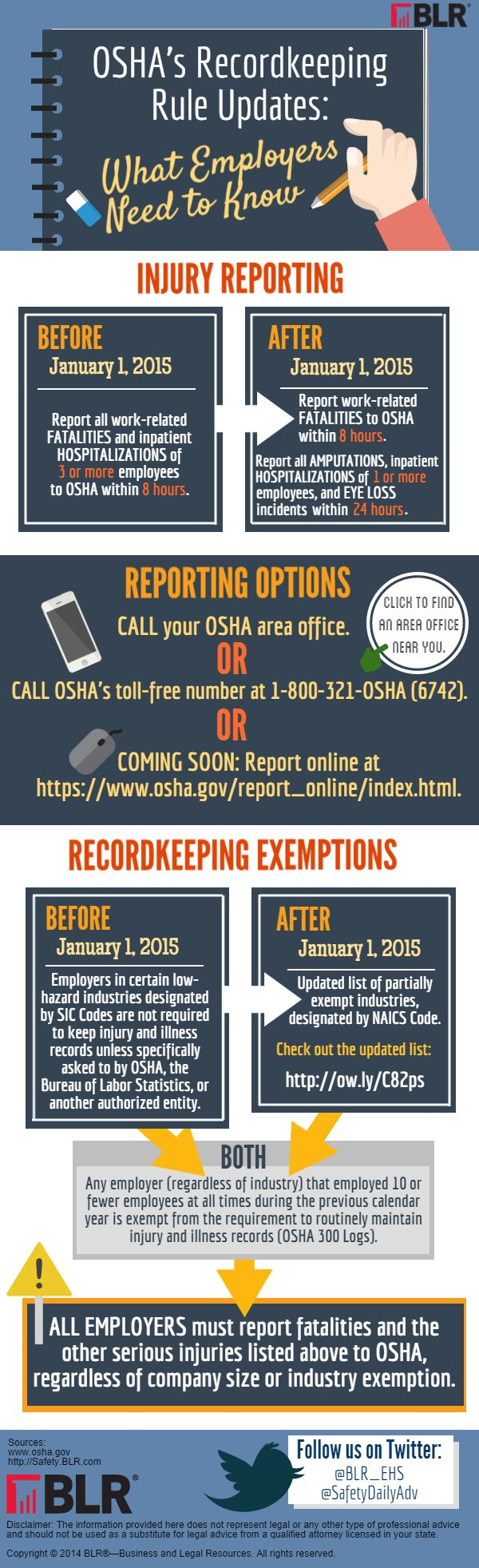 OSHA's Recordkeeping Rule Updates What Employers Need to