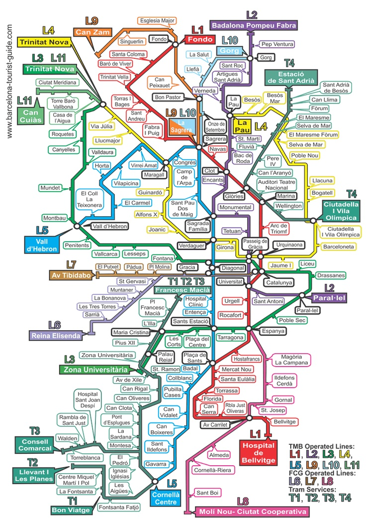 Barcelona metro map Click on the map to see a magnified