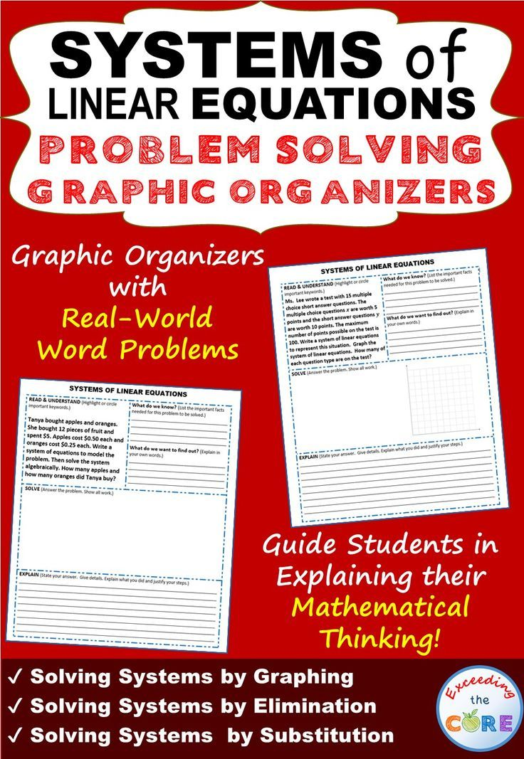 SYSTEMS OF LINEAR EQUATIONS Word Problems with Graphic