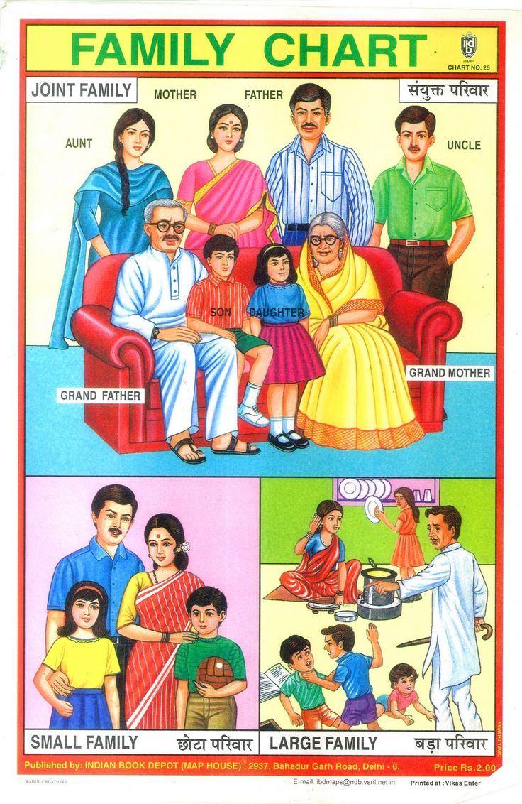 Indian school posters See more best ideas about Culture
