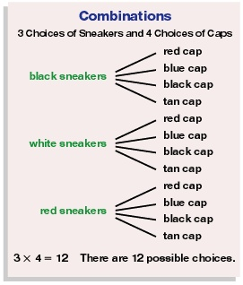 tree diagrams | teaching: math | Pinterest | Trees, Math