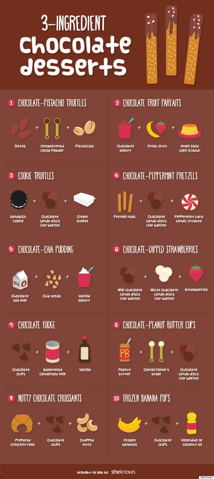 3-ingredient chocolate desserts to help you get a quick fix