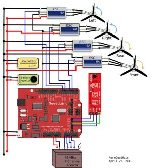 Wiring Diagram of the electronic ponents of the quadcopter | diy projects | Pinterest