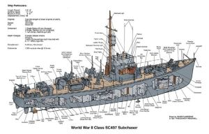 WW2 Class SC Subchaser cutaway illustration RePinned by