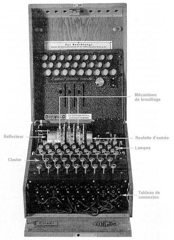 1942 Allan Turing est le père officiel de l'invention du