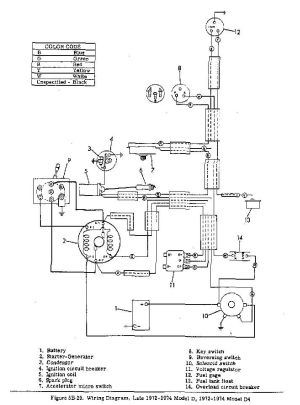 HarleyDavidson Golf Cart Wiring Diagram I love this