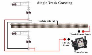 rrtraintrackwiring | Railroad Crossing Signal (Single Track) (Double Track) diagram | Trains