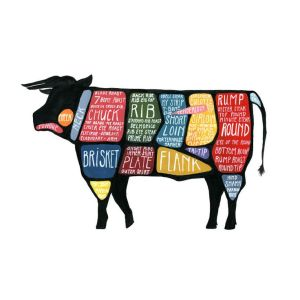 Butcher Diagram Beef detailed cuts of beef poster