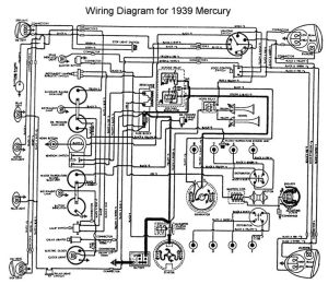97 best images about Wiring on Pinterest | Cars, Chevy and Trucks