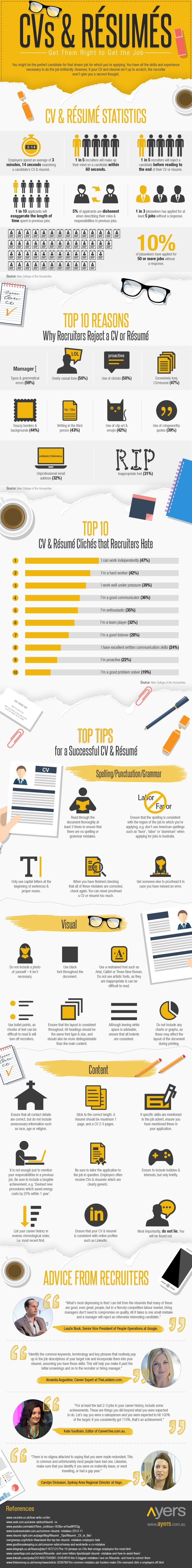 1000 ideas about resume examples on pinterest best resume