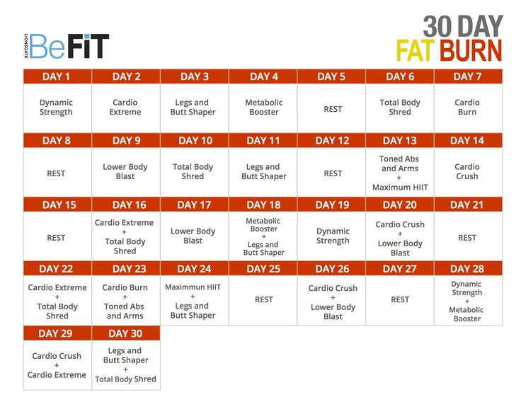 30 day fat burn calendar | Workout | Pinterest | Burn 500 ...