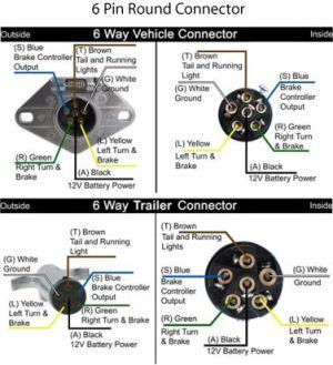6 Flat Trailer Wiring Diagram | Technical Information