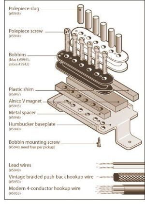 34 best images about Guitar Pickups & Wiring Diagrams on
