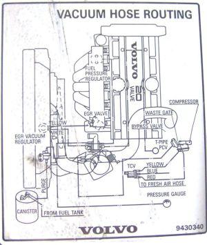 2000 v70 XC vaccum diagram | Re: 850 Turbo Vacuum lines