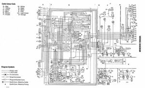Electrical Wiring Diagram Of Volkswagen Golf Mk1 | Projekt