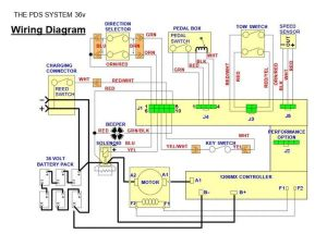 Electric EZGO golf cart wiring diagrams | Golf carts