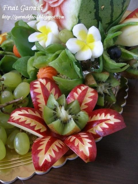 Food Garnishes Ideas Beginners