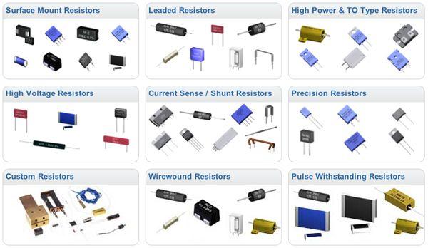 Types Of Resistors #Electronics