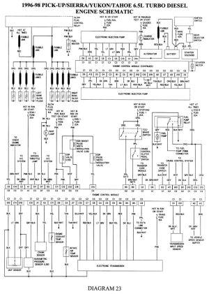 1997 Freightliner Fl80 Fuse Box Diagram  Somurich