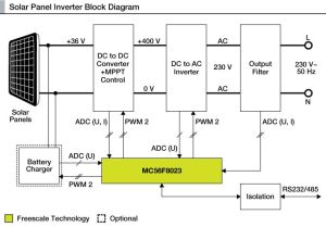 Solar Panel Inverter Block Diagram | Solar Power and