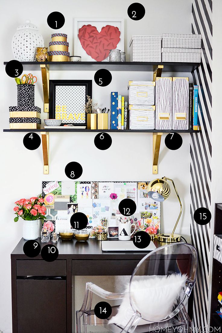Desk decor DIYs and sources list. Most everything that's numbered is a DIY!