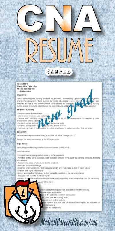CNA To LPN Programs with Employment Information