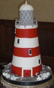 https://i2.wp.com/s-media-cache-ak0.pinimg.com/736x/f1/6b/9d/f16b9d11df8559ba86ed0ff16b4daf7d--lighthouse-cake-lighthouse-wedding.jpg?ssl=1