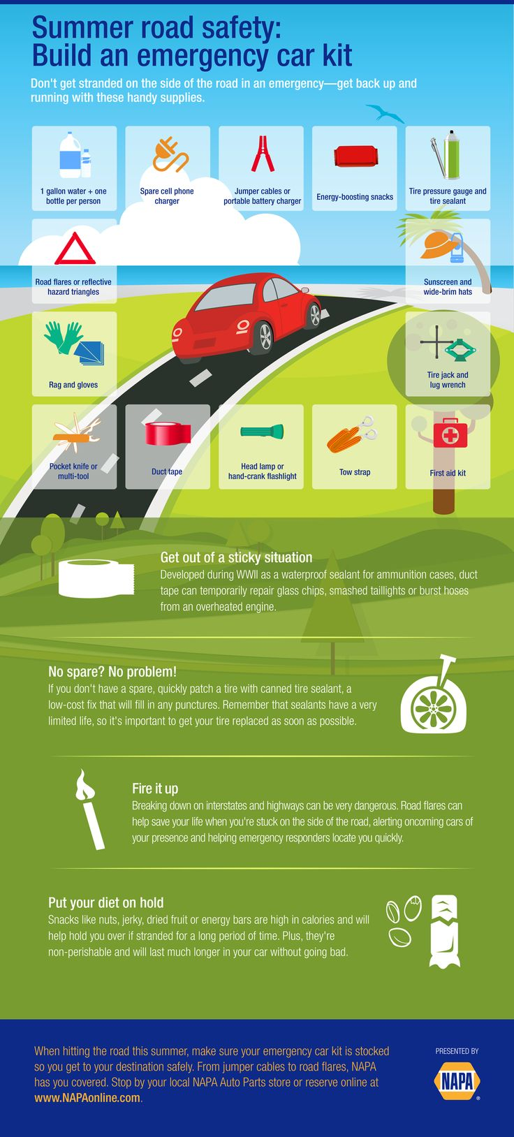 Summer road safety Build an emergency car kit