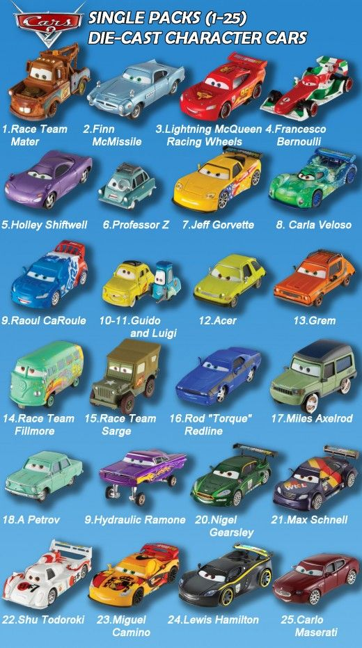 disney cars characters pictures and names Cars2 Single