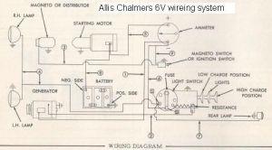 6v wiring diagram allis chalmers c | Allis chalmers b c | Pinterest | Medium