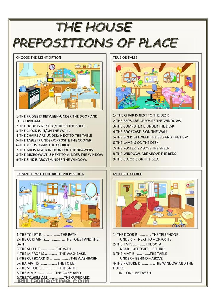 THE HOUSE PREPOSITIONS OF PLACE ENGLISH Pinterest