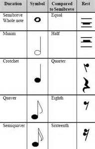 15 best images about Homeschool Beginner violin! on ...