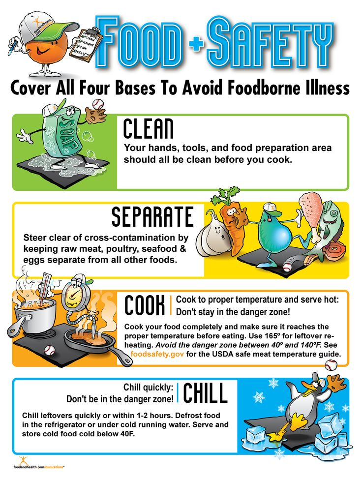 Food Safety Poster Spreads, The o'jays and Search