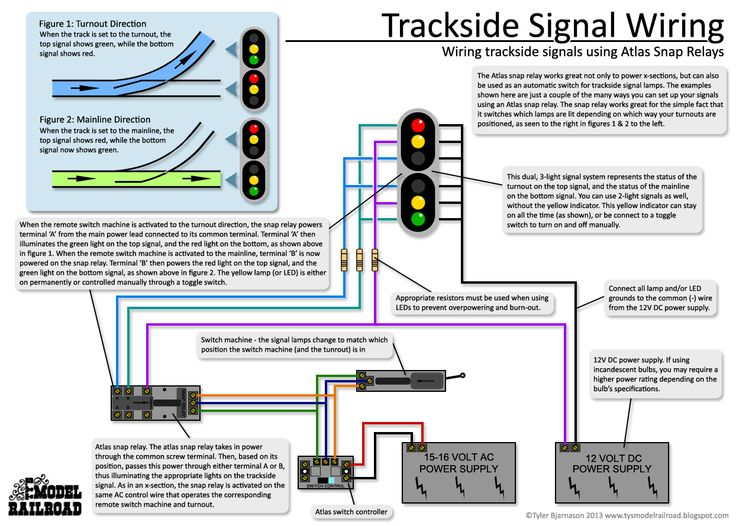 25 Best Images About Dcc Wiring On Pinterest