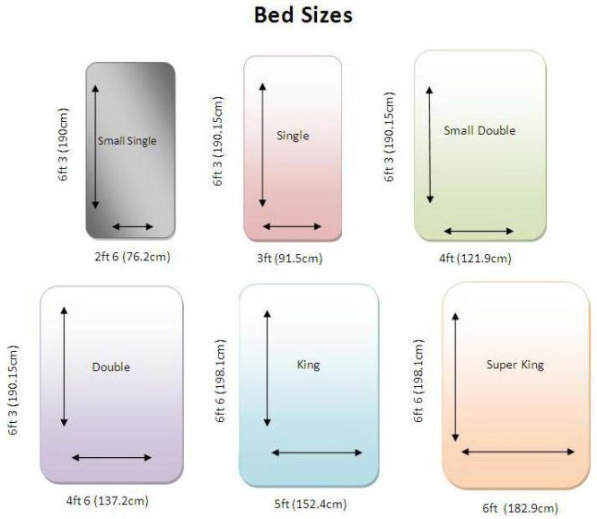 Picture Mattress Sizes Double